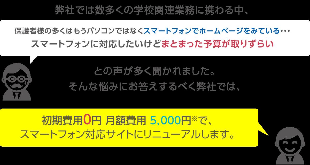 初期費用0円 月額費用 5,000円で、スマートフォン対応サイトにリニューアルします。